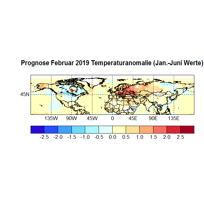 Prognose Februar 2019 Temperatur NH Jan-Juni