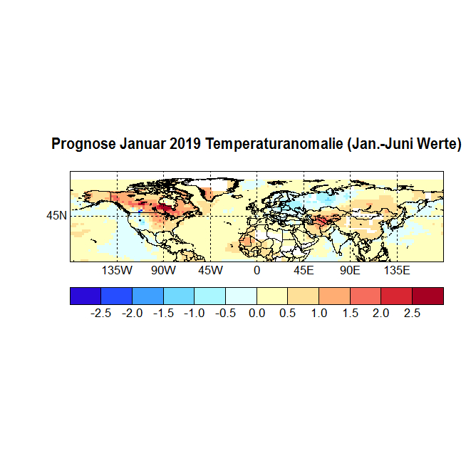 Prognose Januar 2019 Temperatur NH Jan-Juni