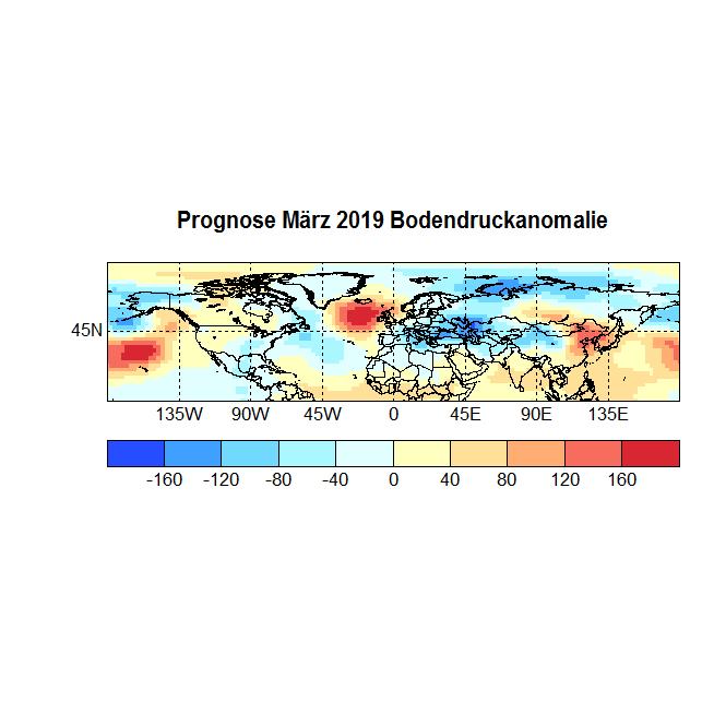 Prognose März 2019 Bodendruck NH Bild Strat