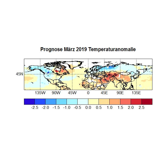 Prognose März 2019 Temp aus Strat neu