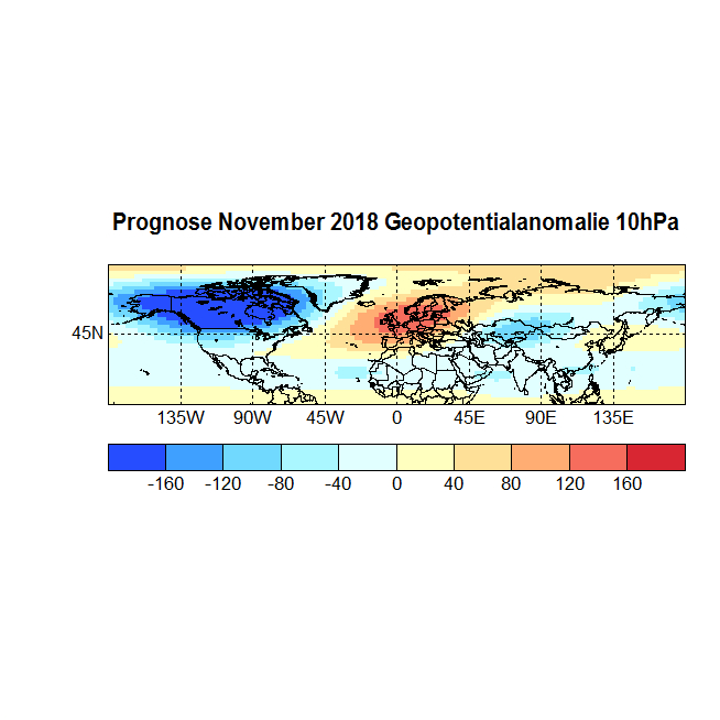 Prognose November 2018 10hPa